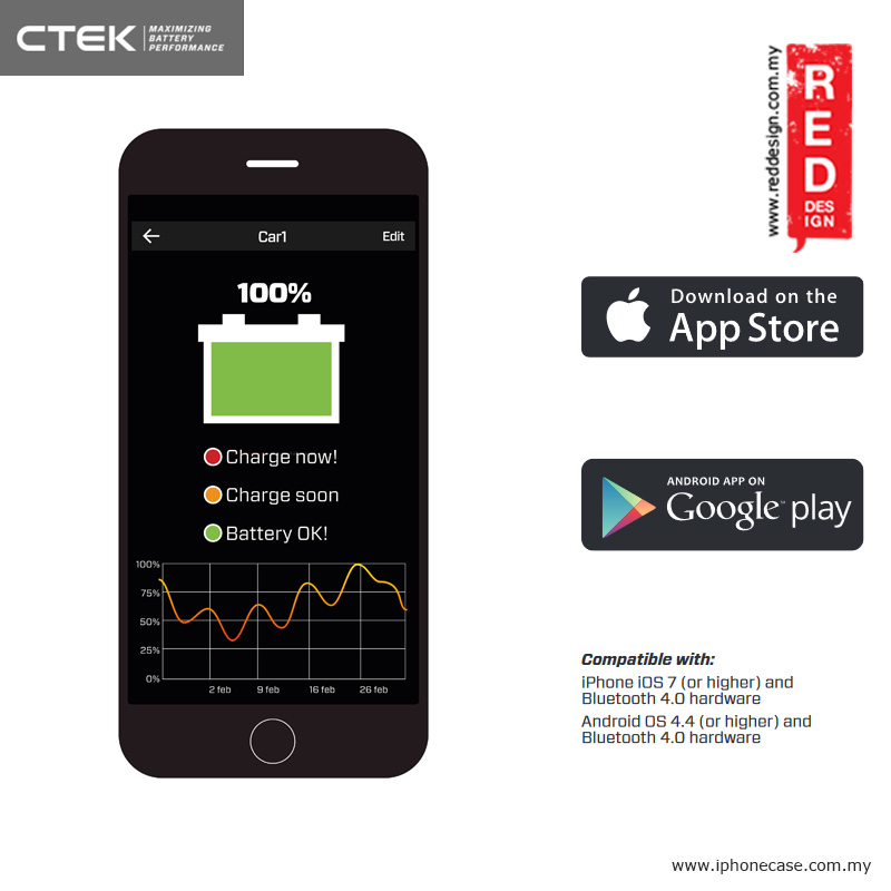 Picture of CTEK CTX BATTERY SENSE Smart Battery Health Monitor